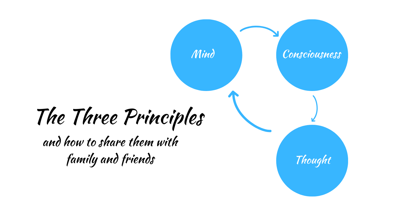 The Three Principles and how to share them with family and friends